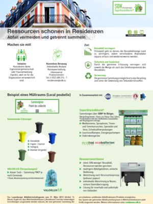 Infoblatt Ressourcen schonen in Residenzen